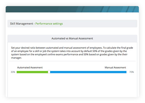 automated assessments